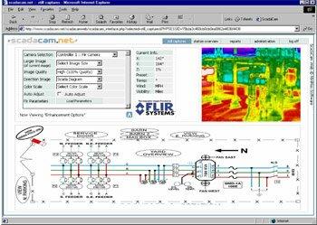 графический интерфейс программы мониторинга